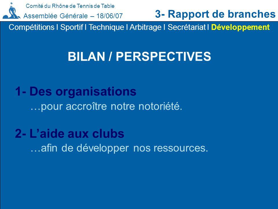 Comité du Rhône de Tennis de Table 3- Rapport de branches Assemblée Générale – 18/06/07 BILAN / PERSPECTIVES Compétitions I Sportif I Technique I Arbi