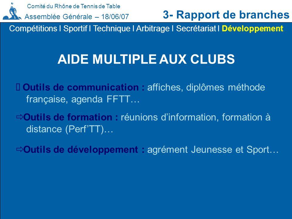 Comité du Rhône de Tennis de Table 3- Rapport de branches Assemblée Générale – 18/06/07 AIDE MULTIPLE AUX CLUBS Compétitions I Sportif I Technique I A