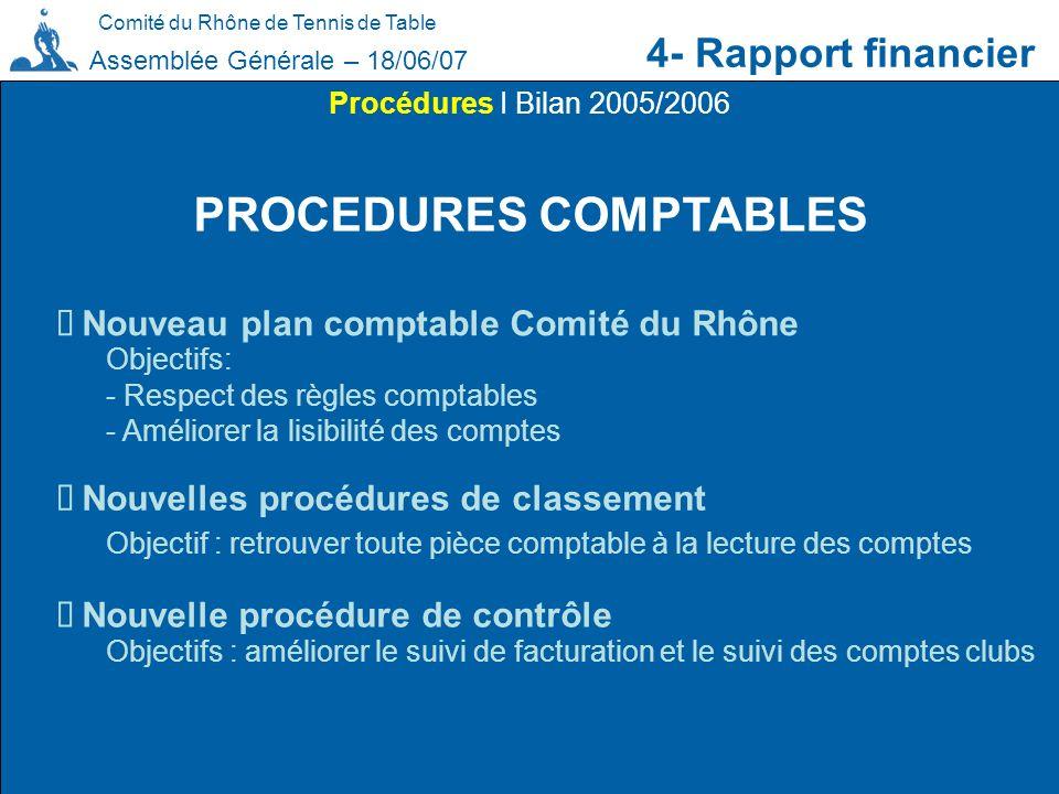 Comité du Rhône de Tennis de Table 4- Rapport financier Assemblée Générale – 18/06/07 PROCEDURES COMPTABLES Procédures I Bilan 2005/2006 Nouveau plan
