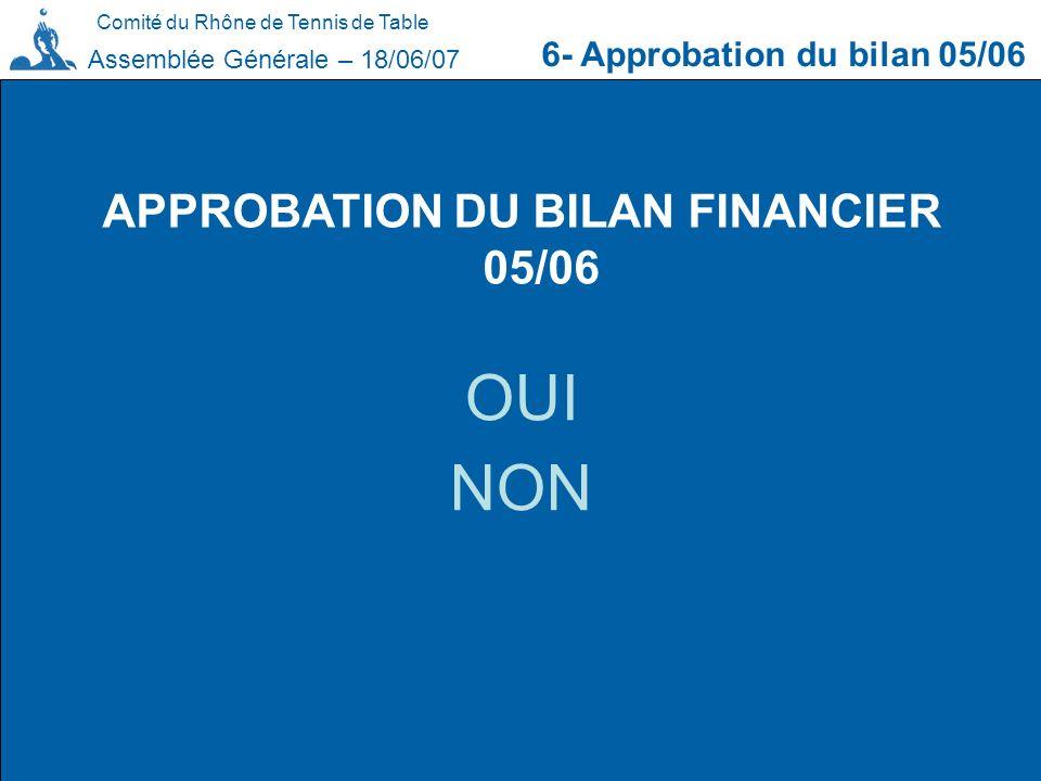 Comité du Rhône de Tennis de Table 6- Approbation du bilan 05/06 Assemblée Générale – 18/06/07 APPROBATION DU BILAN FINANCIER 05/06 OUI NON