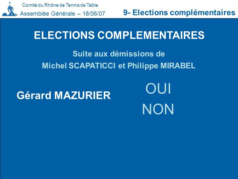 Comité du Rhône de Tennis de Table 9- Elections complémentaires Assemblée Générale – 18/06/07 ELECTIONS COMPLEMENTAIRES OUI NON Suite aux démissions d