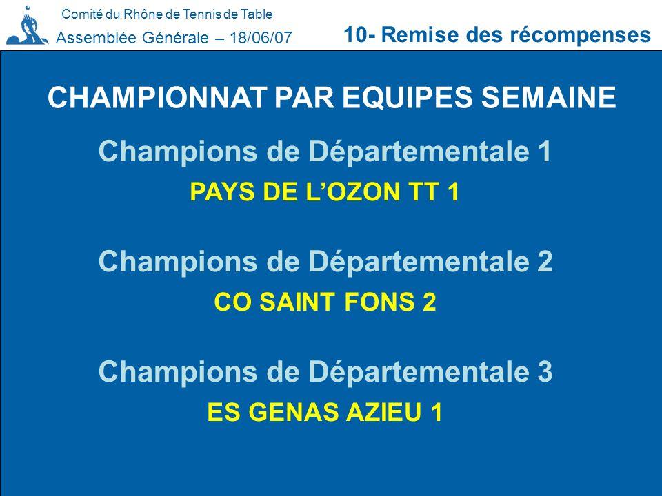Comité du Rhône de Tennis de Table 10- Remise des récompenses Assemblée Générale – 18/06/07 CHAMPIONNAT PAR EQUIPES SEMAINE Champions de Départemental