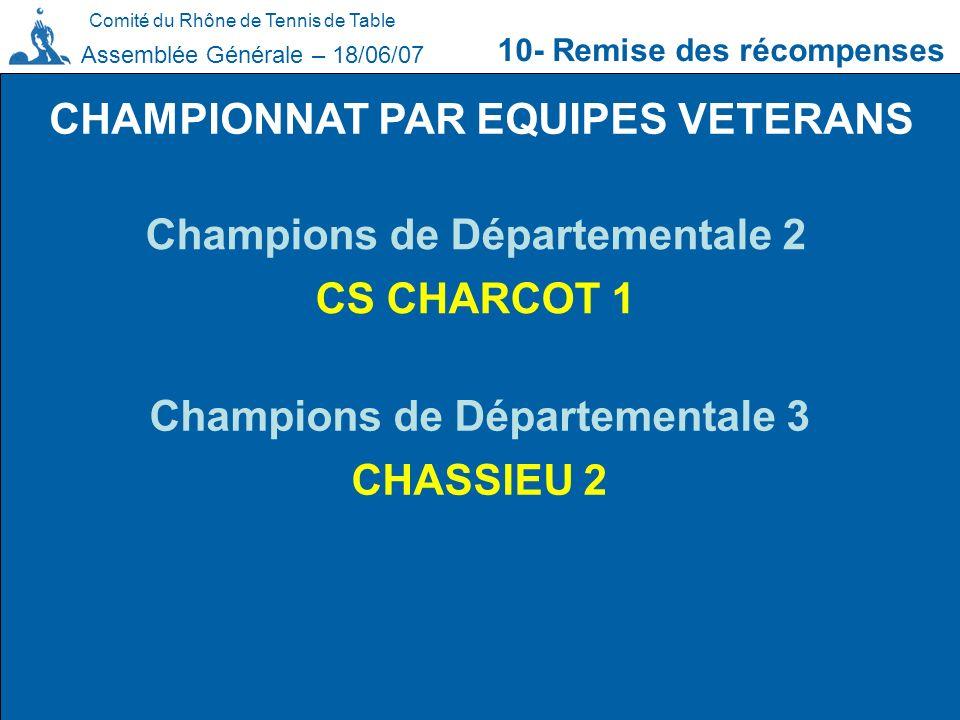 Comité du Rhône de Tennis de Table 10- Remise des récompenses Assemblée Générale – 18/06/07 CHAMPIONNAT PAR EQUIPES VETERANS Champions de Départementa