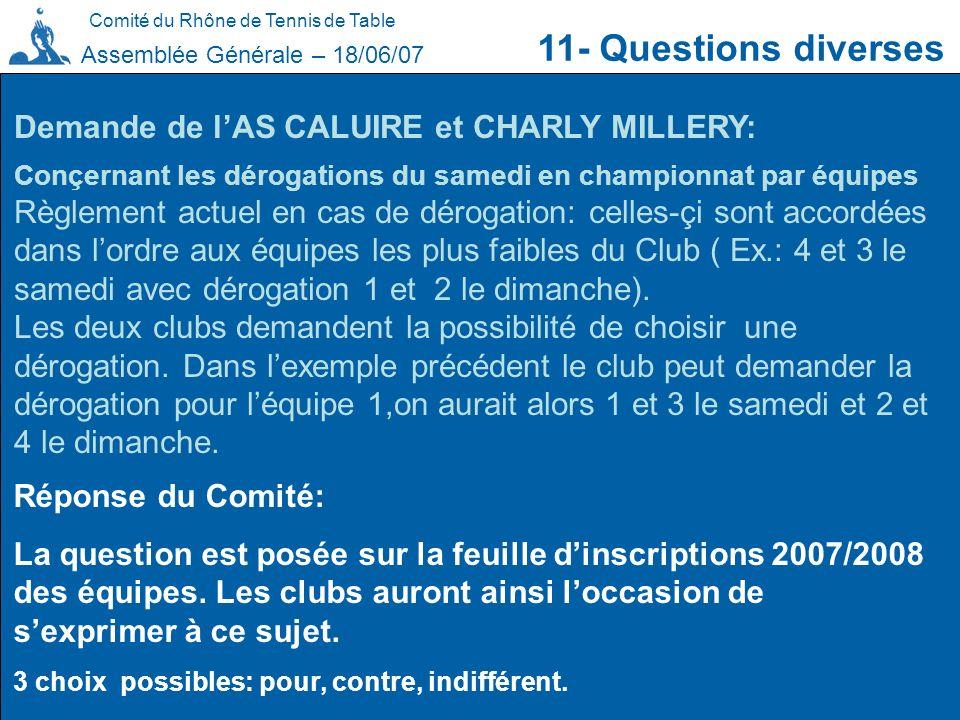 Comité du Rhône de Tennis de Table 11- Questions diverses Assemblée Générale – 18/06/07 Demande de lAS CALUIRE et CHARLY MILLERY: Conçernant les dérog