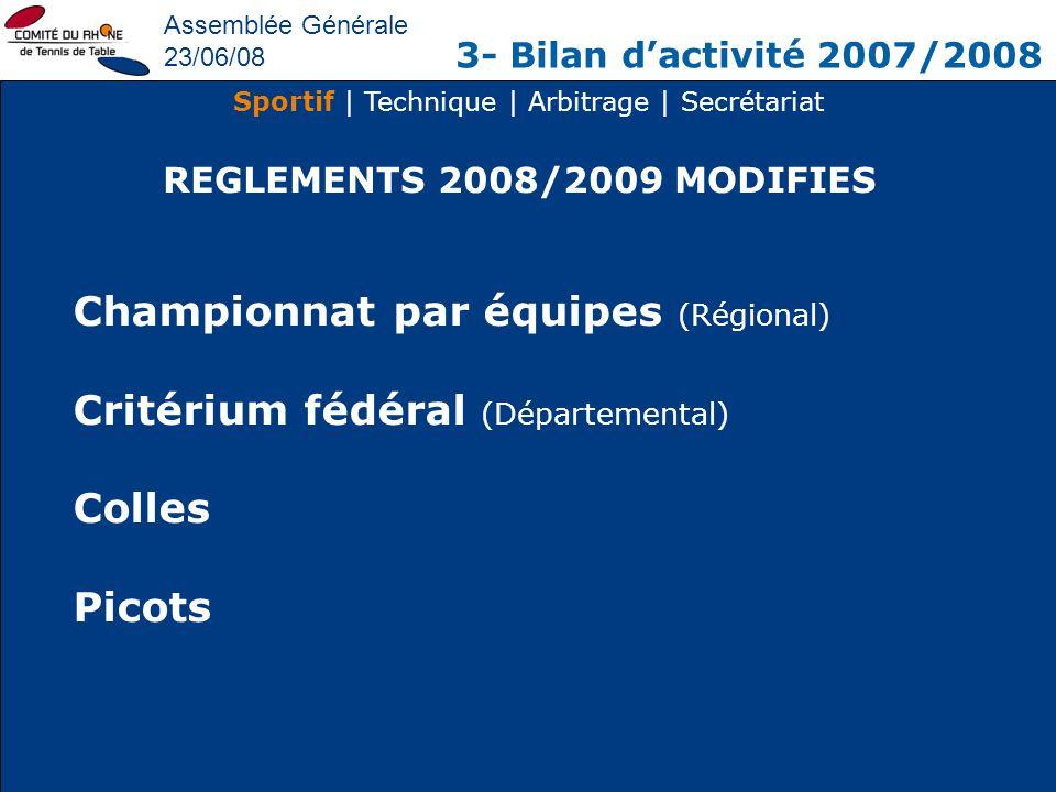 Assemblée Générale 23/06/08 3- Bilan dactivité 2007/2008 Sportif | Technique | Arbitrage | Secrétariat REGLEMENTS 2008/2009 MODIFIES Championnat par é