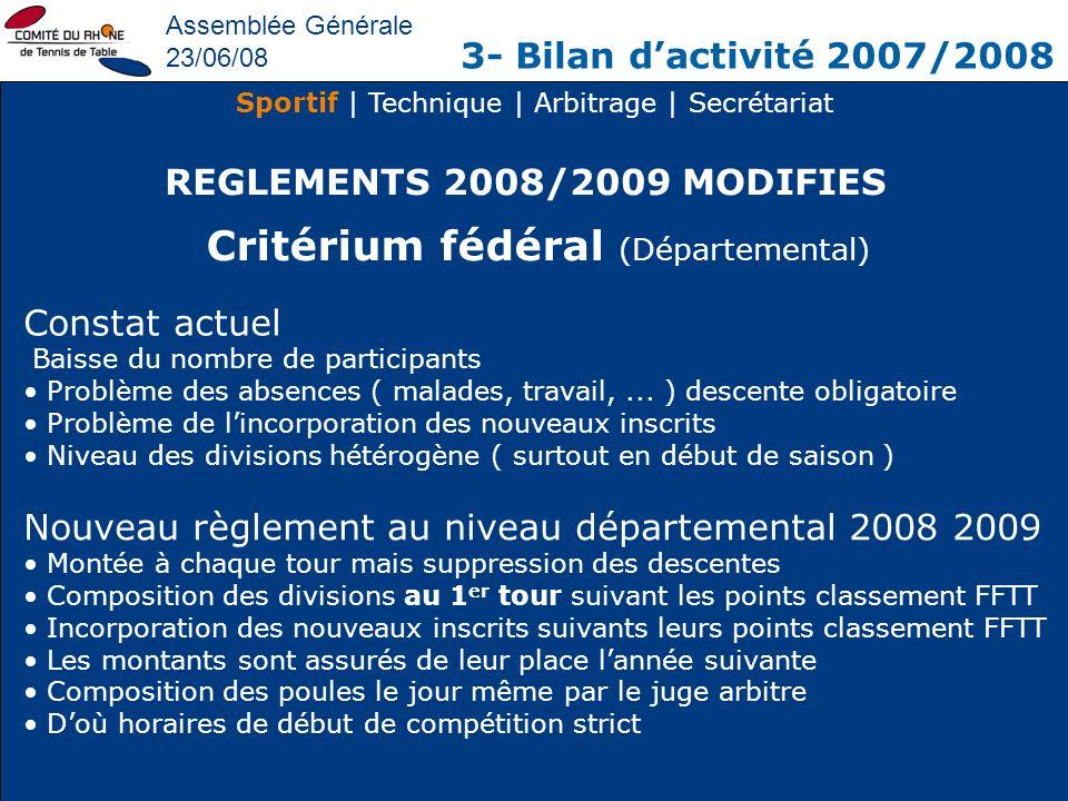 Assemblée Générale 23/06/08 3- Bilan dactivité 2007/2008 Sportif | Technique | Arbitrage | Secrétariat REGLEMENTS 2008/2009 MODIFIES Critérium fédéral