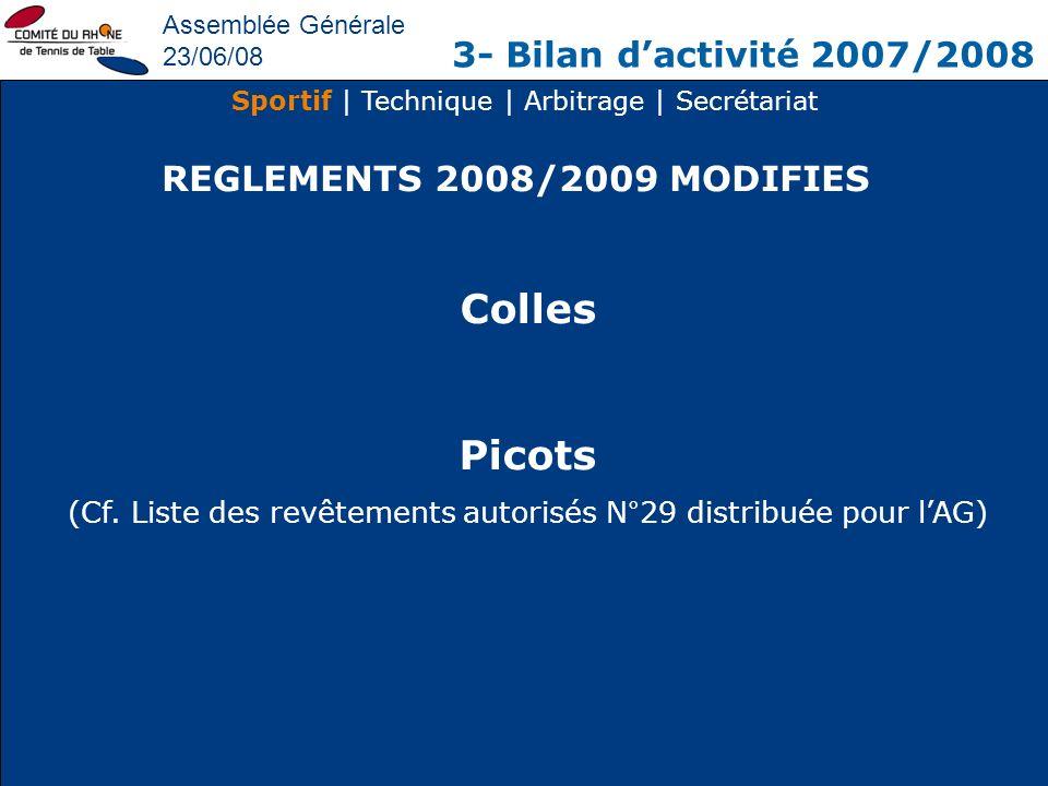 Assemblée Générale 23/06/08 3- Bilan dactivité 2007/2008 Sportif | Technique | Arbitrage | Secrétariat REGLEMENTS 2008/2009 MODIFIES Colles Picots (Cf