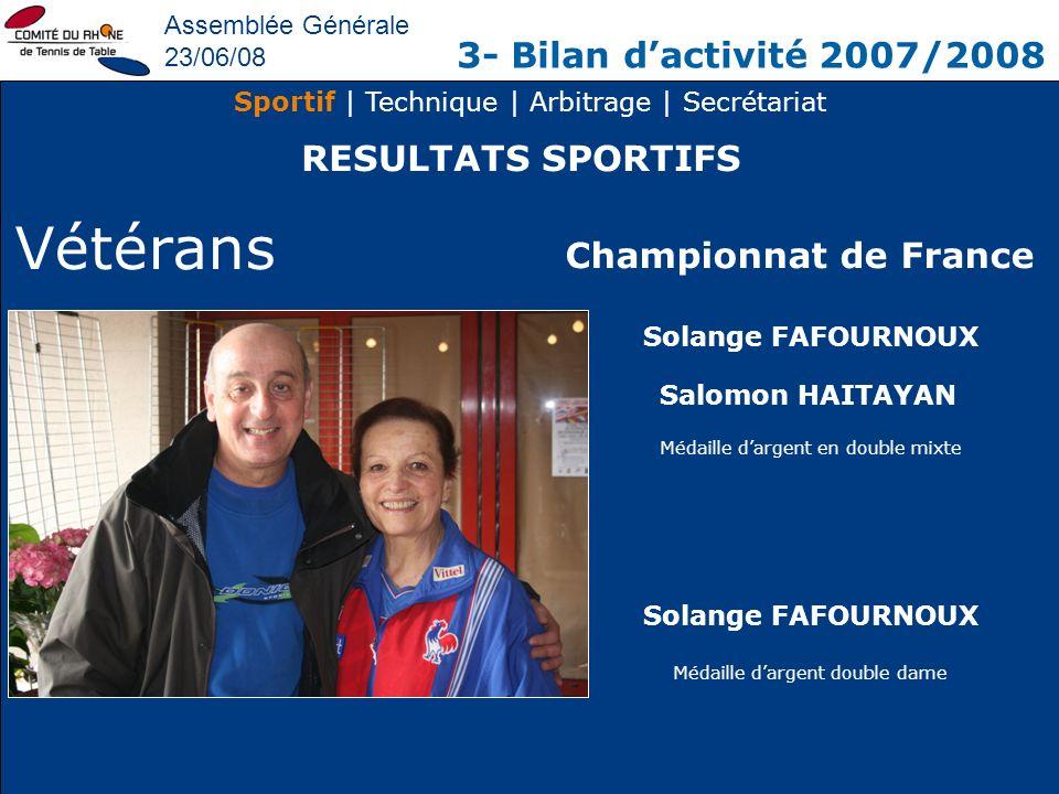 Assemblée Générale 23/06/08 3- Bilan dactivité 2007/2008 Sportif | Technique | Arbitrage | Secrétariat RESULTATS SPORTIFS Vétérans Championnat de Fran