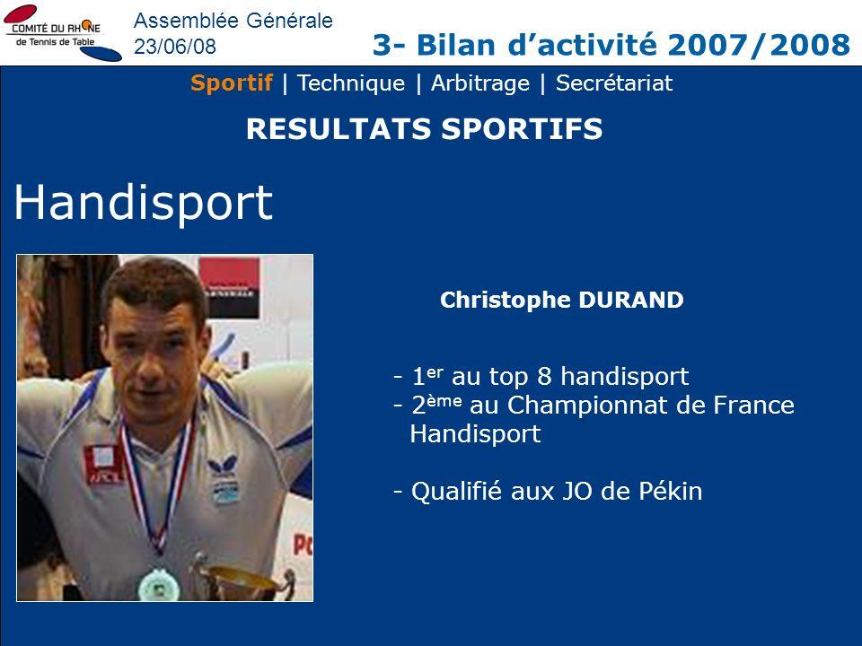 Assemblée Générale 23/06/08 3- Bilan dactivité 2007/2008 Sportif | Technique | Arbitrage | Secrétariat RESULTATS SPORTIFS Handisport Christophe DURAND