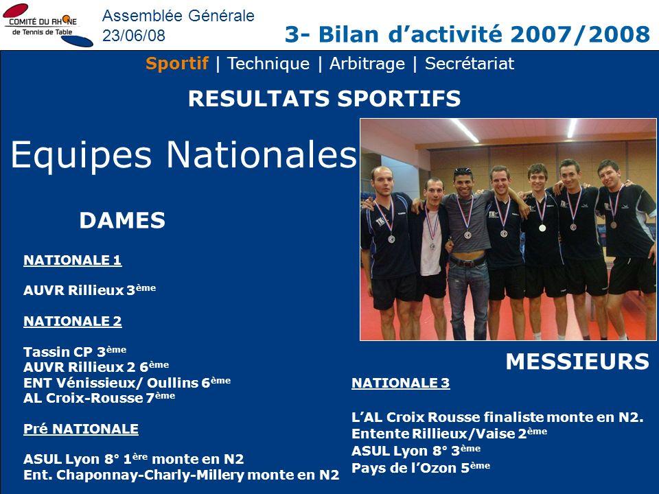 Assemblée Générale 23/06/08 3- Bilan dactivité 2007/2008 Sportif | Technique | Arbitrage | Secrétariat RESULTATS SPORTIFS Equipes Nationales MESSIEURS