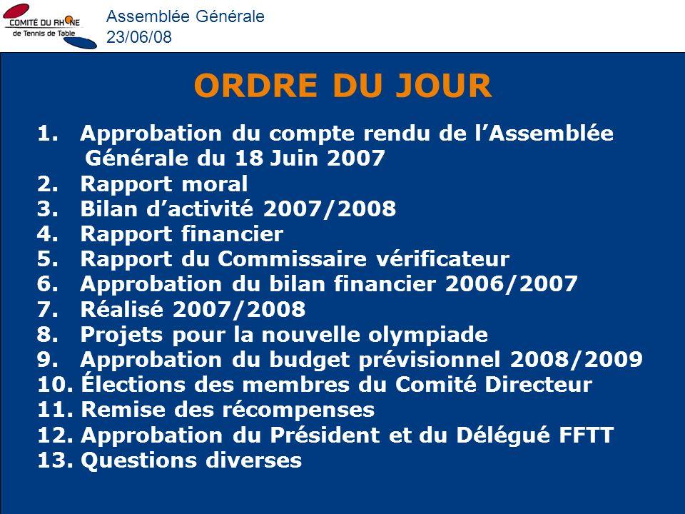 ORDRE DU JOUR Assemblée Générale 23/06/08 1. Approbation du compte rendu de lAssemblée Générale du 18 Juin 2007 2. Rapport moral 3. Bilan dactivité 20