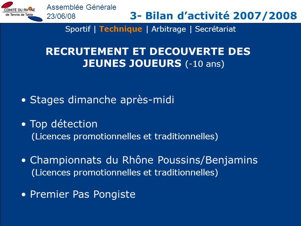 Assemblée Générale 23/06/08 3- Bilan dactivité 2007/2008 Sportif | Technique | Arbitrage | Secrétariat RECRUTEMENT ET DECOUVERTE DES JEUNES JOUEURS (-