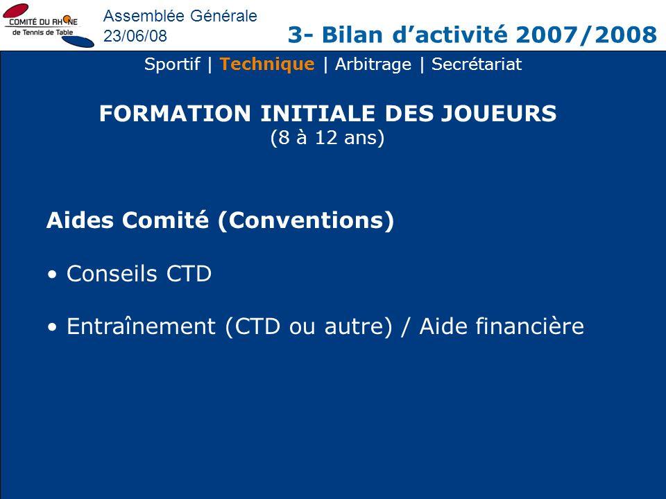 Assemblée Générale 23/06/08 3- Bilan dactivité 2007/2008 Sportif | Technique | Arbitrage | Secrétariat FORMATION INITIALE DES JOUEURS (8 à 12 ans) Aid