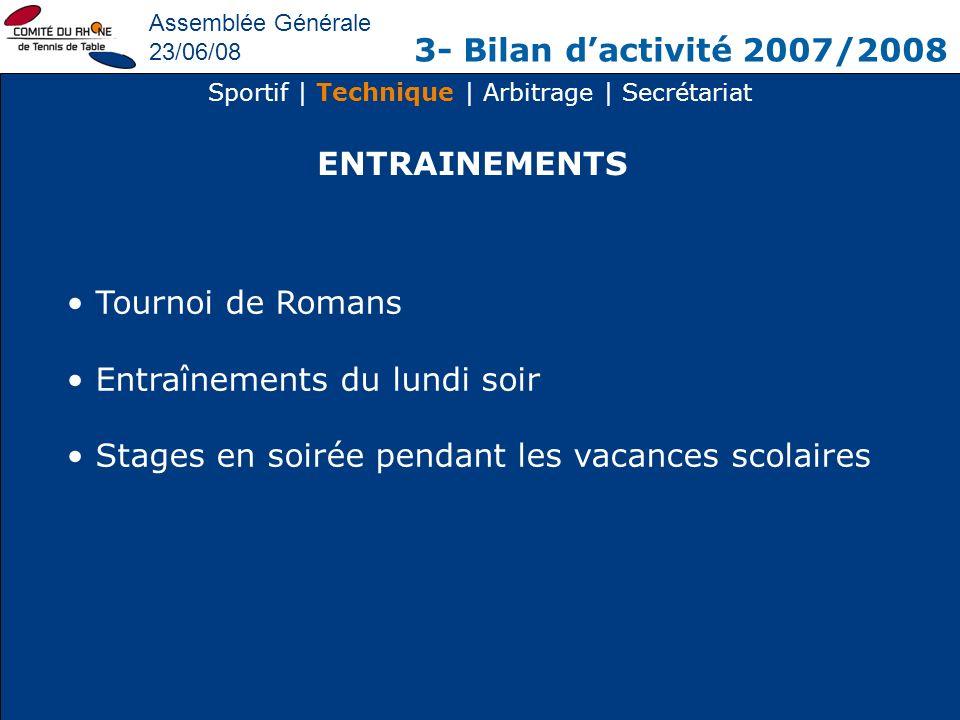 Assemblée Générale 23/06/08 3- Bilan dactivité 2007/2008 Sportif | Technique | Arbitrage | Secrétariat ENTRAINEMENTS Tournoi de Romans Entraînements d