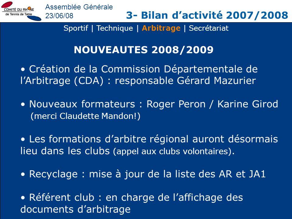 Assemblée Générale 23/06/08 3- Bilan dactivité 2007/2008 Sportif | Technique | Arbitrage | Secrétariat NOUVEAUTES 2008/2009 Création de la Commission