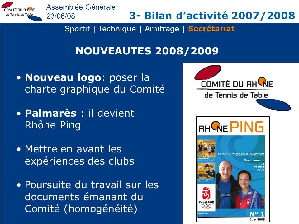 Assemblée Générale 23/06/08 3- Bilan dactivité 2007/2008 Sportif | Technique | Arbitrage | Secrétariat NOUVEAUTES 2008/2009 Nouveau logo: poser la cha