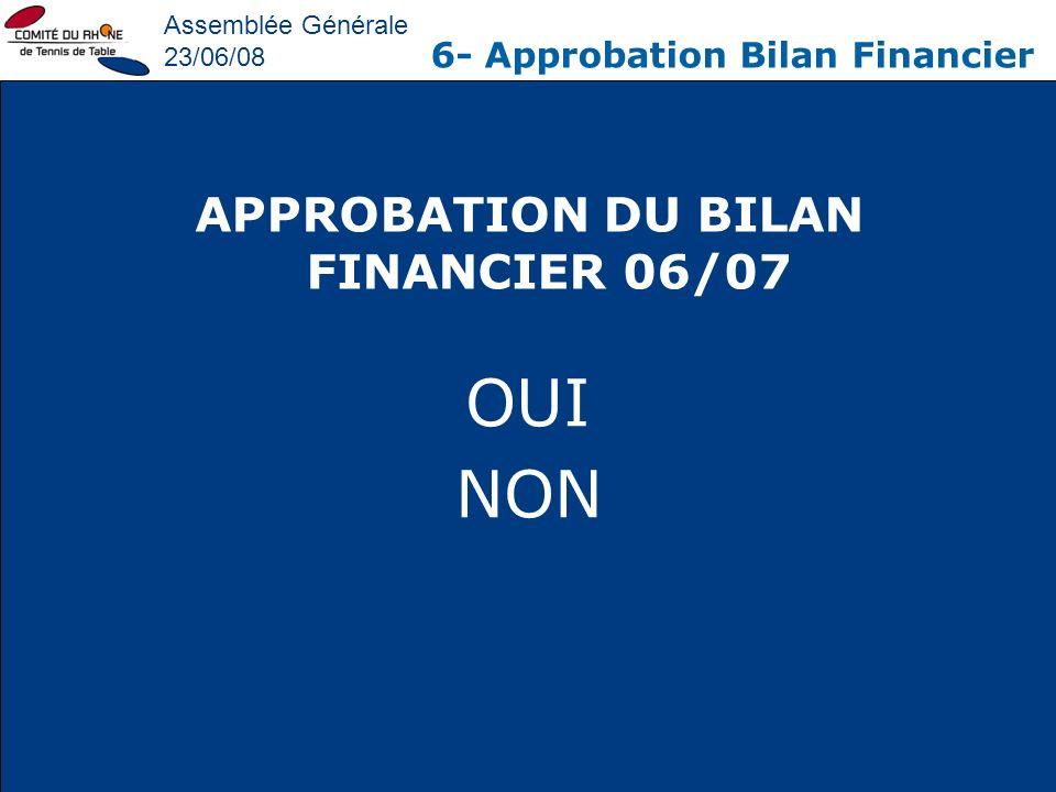 Assemblée Générale 23/06/08 6- Approbation Bilan Financier APPROBATION DU BILAN FINANCIER 06/07 OUI NON