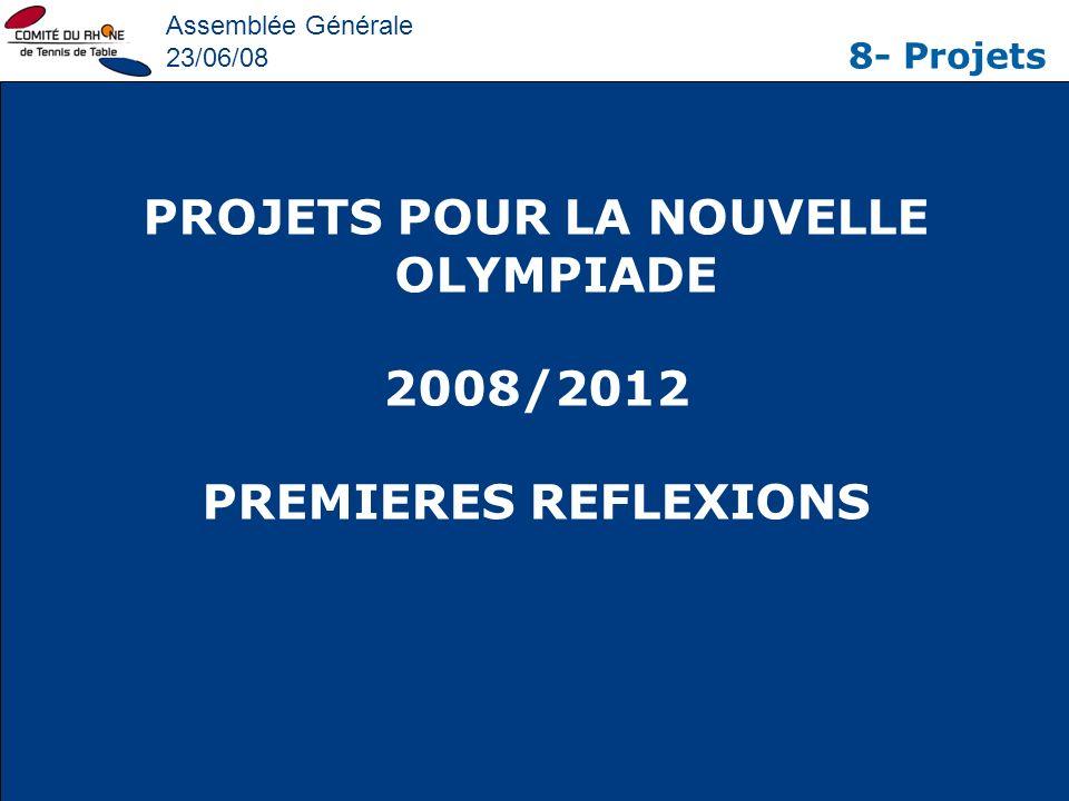 Assemblée Générale 23/06/08 8- Projets PROJETS POUR LA NOUVELLE OLYMPIADE 2008/2012 PREMIERES REFLEXIONS