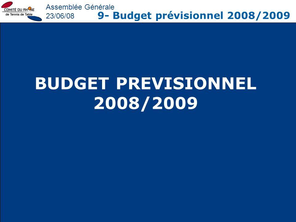 Assemblée Générale 23/06/08 9- Budget prévisionnel 2008/2009 BUDGET PREVISIONNEL 2008/2009