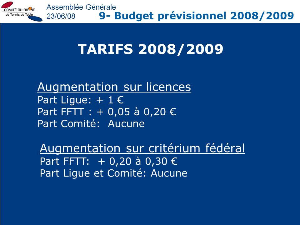 Assemblée Générale 23/06/08 9- Budget prévisionnel 2008/2009 TARIFS 2008/2009 Augmentation sur licences Part Ligue: + 1 Part FFTT : + 0,05 à 0,20 Part