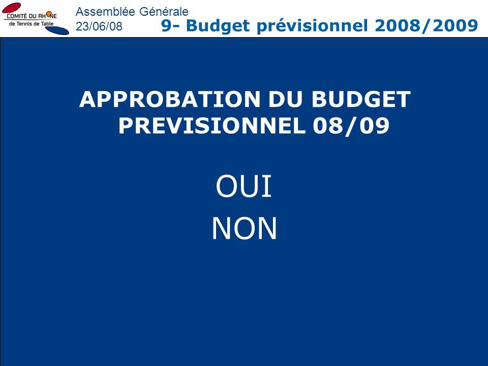Assemblée Générale 23/06/08 9- Budget prévisionnel 2008/2009 APPROBATION DU BUDGET PREVISIONNEL 08/09 OUI NON