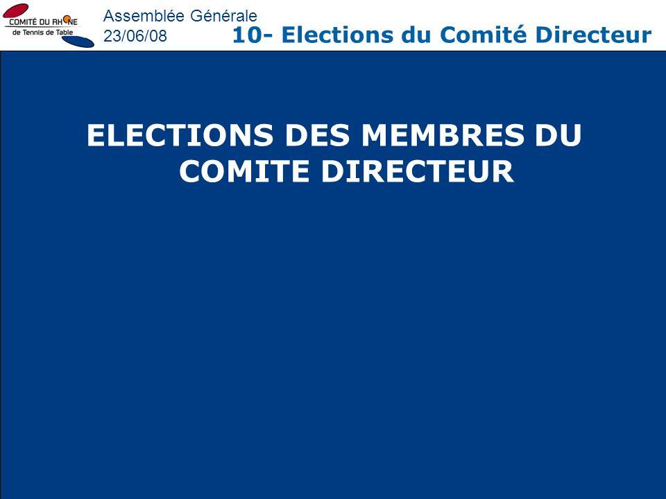 Assemblée Générale 23/06/08 10- Elections du Comité Directeur ELECTIONS DES MEMBRES DU COMITE DIRECTEUR