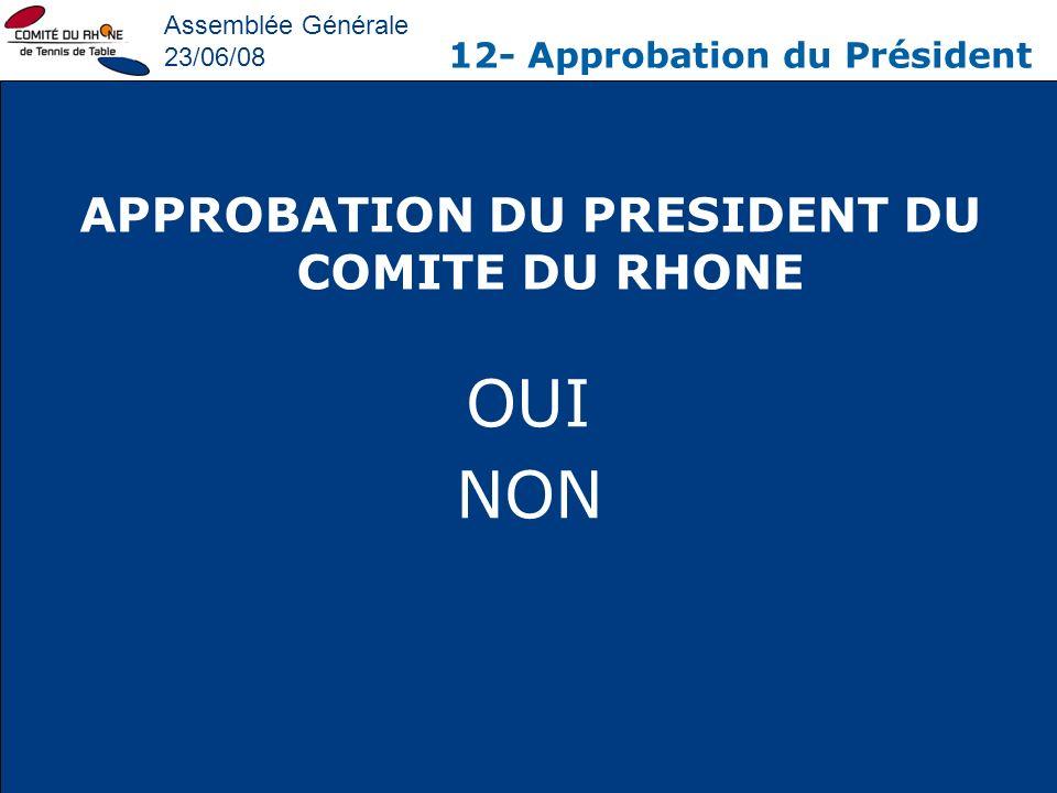 Assemblée Générale 23/06/08 12- Approbation du Président APPROBATION DU PRESIDENT DU COMITE DU RHONE OUI NON