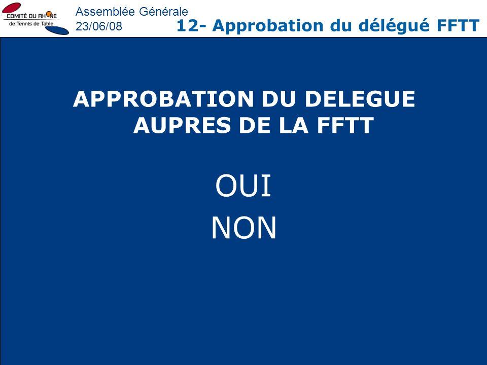 Assemblée Générale 23/06/08 12- Approbation du délégué FFTT APPROBATION DU DELEGUE AUPRES DE LA FFTT OUI NON