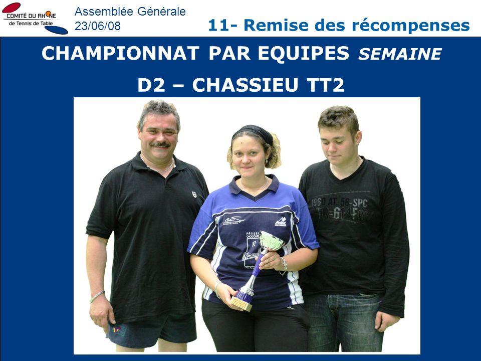 Assemblée Générale 23/06/08 11- Remise des récompenses CHAMPIONNAT PAR EQUIPES SEMAINE D2 – CHASSIEU TT2