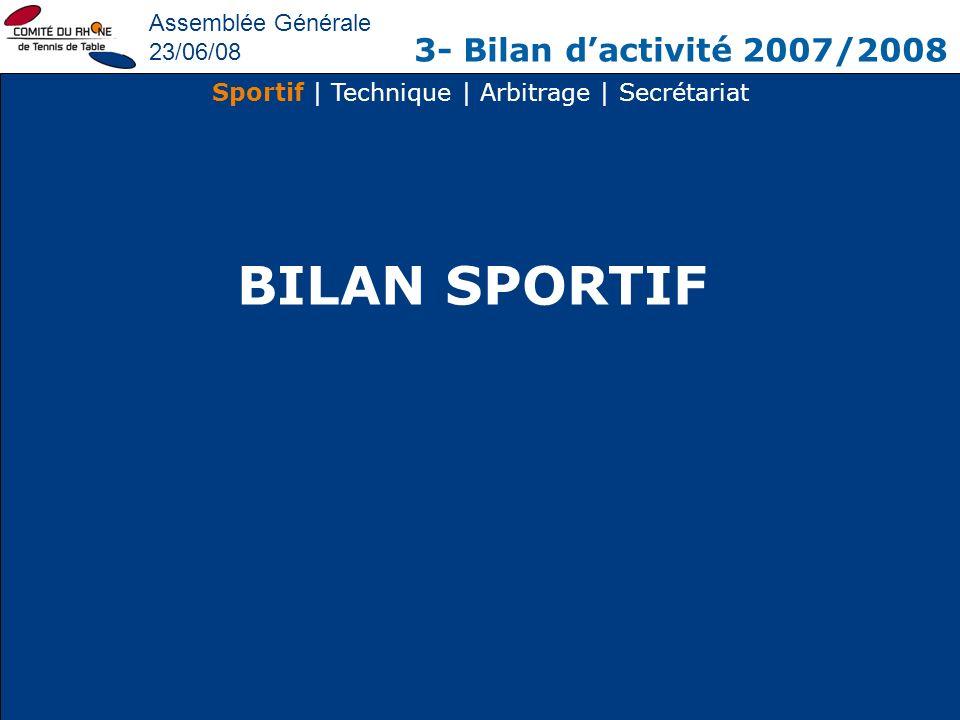 Assemblée Générale 23/06/08 3- Bilan dactivité 2007/2008 Sportif | Technique | Arbitrage | Secrétariat BILAN SPORTIF