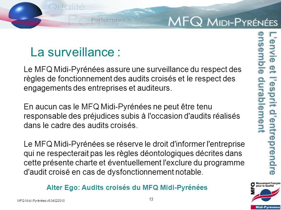 13 La surveillance : Alter Ego: Audits croisés du MFQ Midi-Pyrénées Le MFQ Midi-Pyrénées assure une surveillance du respect des règles de fonctionneme