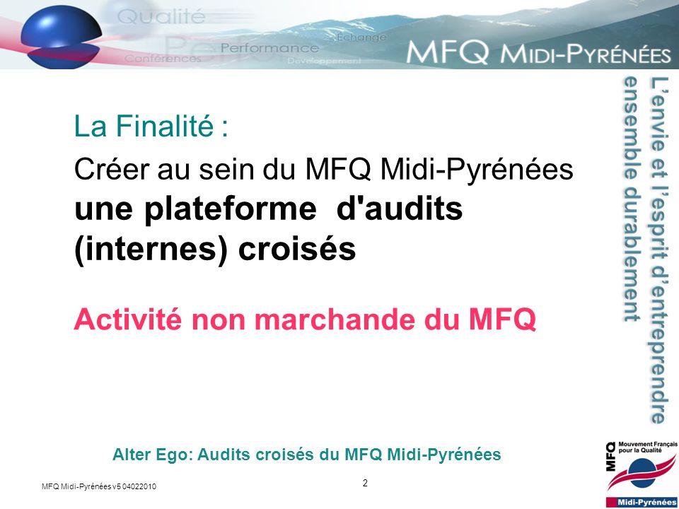 2 Créer au sein du MFQ Midi-Pyrénées une plateforme d'audits (internes) croisés La Finalité : Alter Ego: Audits croisés du MFQ Midi-Pyrénées Activité