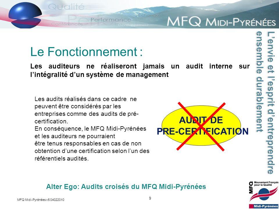 9 Les auditeurs ne réaliseront jamais un audit interne sur lintégralité dun système de management Le Fonctionnement : Alter Ego: Audits croisés du MFQ