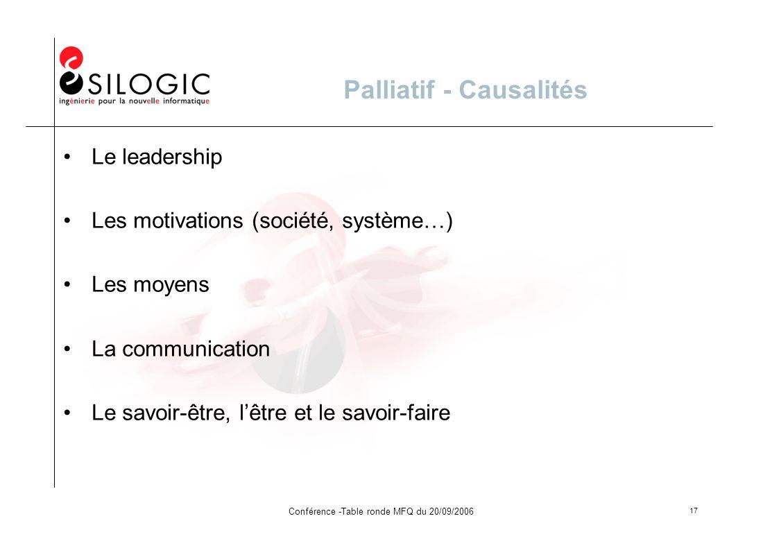Conférence -Table ronde MFQ du 20/09/2006 17 Palliatif - Causalités Le leadership Les motivations (société, système…) Les moyens La communication Le s