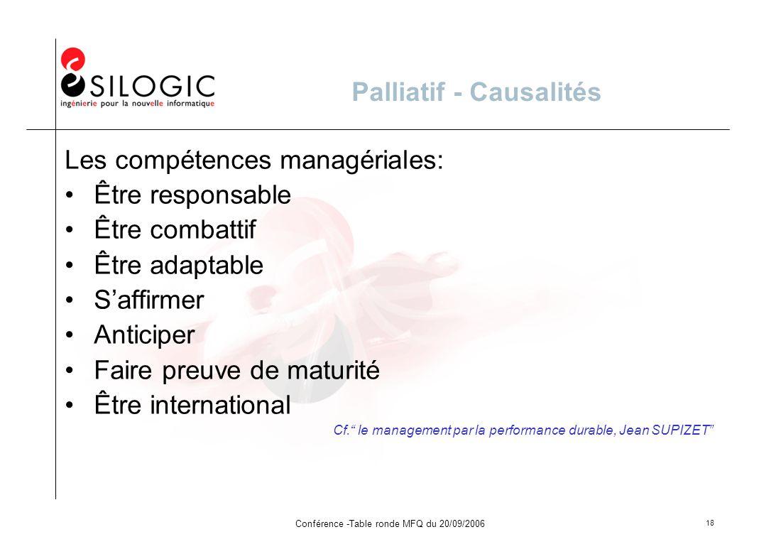 Conférence -Table ronde MFQ du 20/09/2006 18 Palliatif - Causalités Les compétences managériales: Être responsable Être combattif Être adaptable Saffi