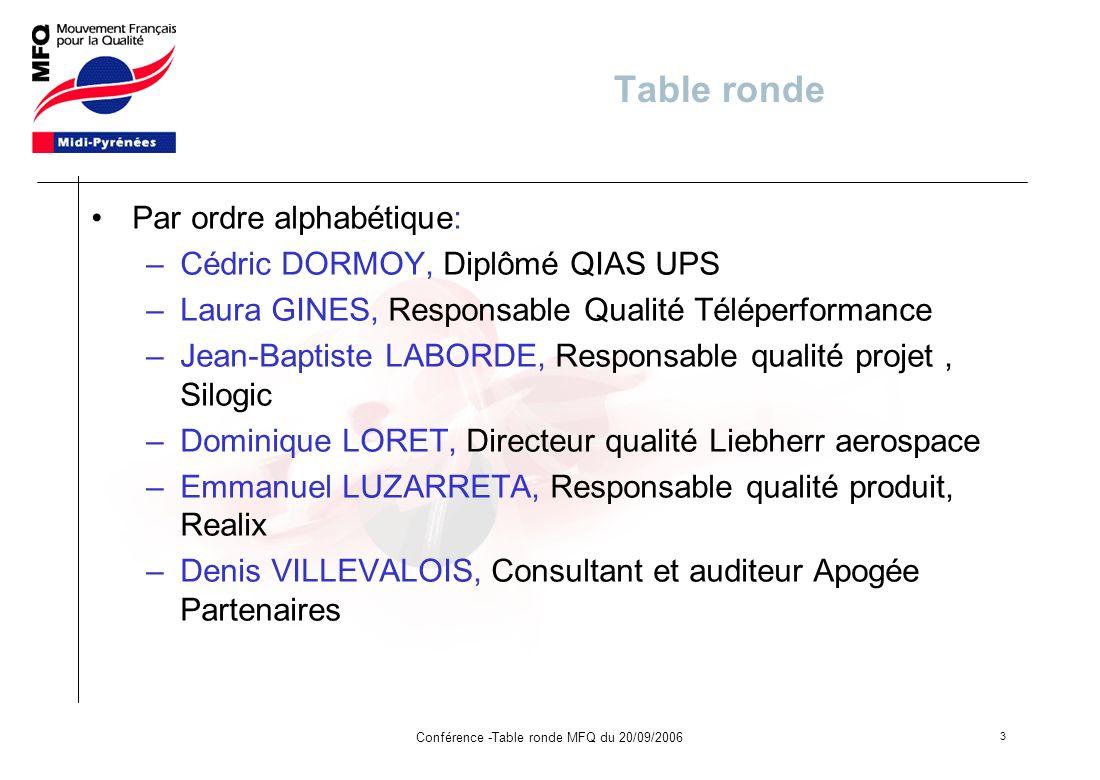 Conférence -Table ronde MFQ du 20/09/2006 3 Table ronde Par ordre alphabétique: –Cédric DORMOY, Diplômé QIAS UPS –Laura GINES, Responsable Qualité Tél