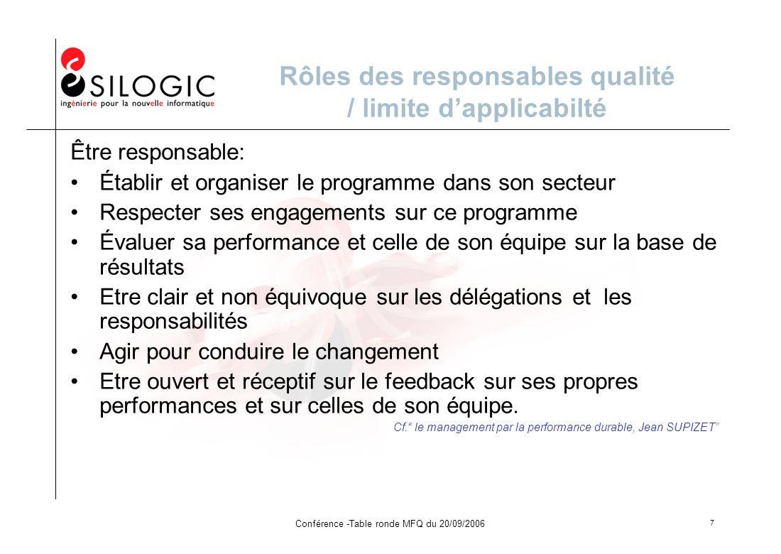 Conférence -Table ronde MFQ du 20/09/2006 7 Rôles des responsables qualité / limite dapplicabilté Être responsable: Établir et organiser le programme