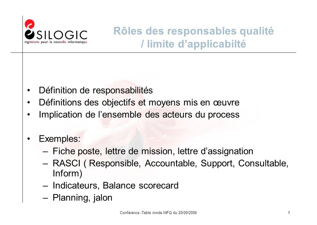 Conférence -Table ronde MFQ du 20/09/2006 8 Rôles des responsables qualité / limite dapplicabilté Définition de responsabilités Définitions des object