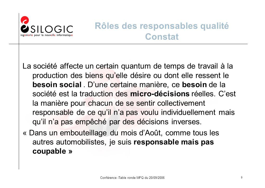 Conférence -Table ronde MFQ du 20/09/2006 9 Rôles des responsables qualité Constat La société affecte un certain quantum de temps de travail à la prod