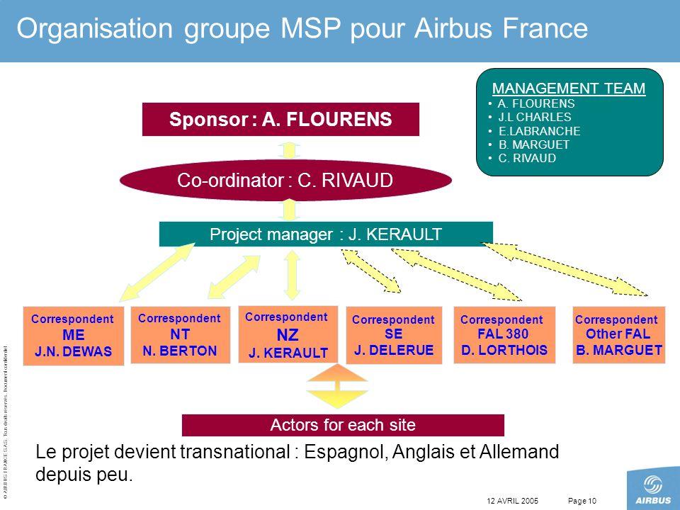 © AIRBUS FRANCE S.A.S. Tous droits réservés. Document confidentiel. 12 AVRIL 2005Page 10 Organisation groupe MSP pour Airbus France Sponsor : A. FLOUR