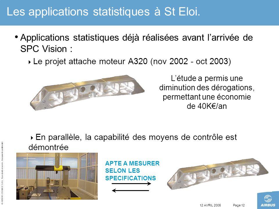 © AIRBUS FRANCE S.A.S. Tous droits réservés. Document confidentiel. 12 AVRIL 2005Page 12 Les applications statistiques à St Eloi. Applications statist