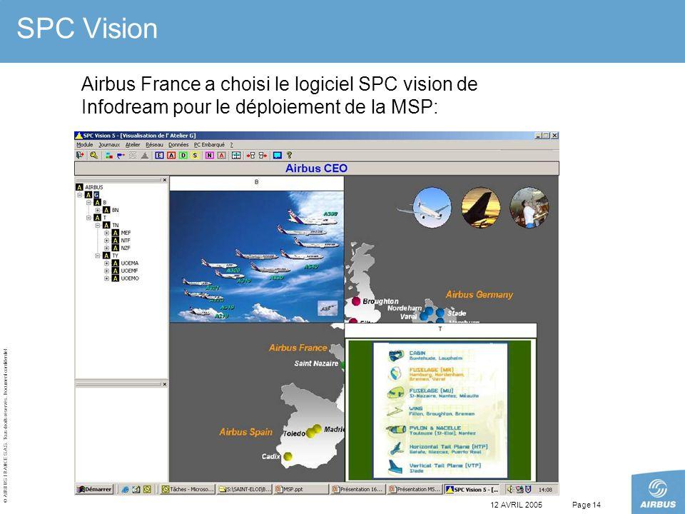 © AIRBUS FRANCE S.A.S. Tous droits réservés. Document confidentiel. 12 AVRIL 2005Page 14 SPC Vision Airbus France a choisi le logiciel SPC vision de I