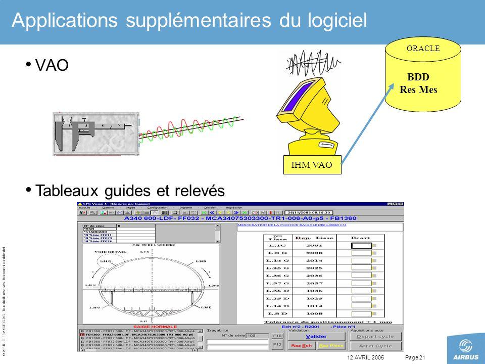 © AIRBUS FRANCE S.A.S. Tous droits réservés. Document confidentiel. 12 AVRIL 2005Page 21 Applications supplémentaires du logiciel VAO IHM VAO BDD Res