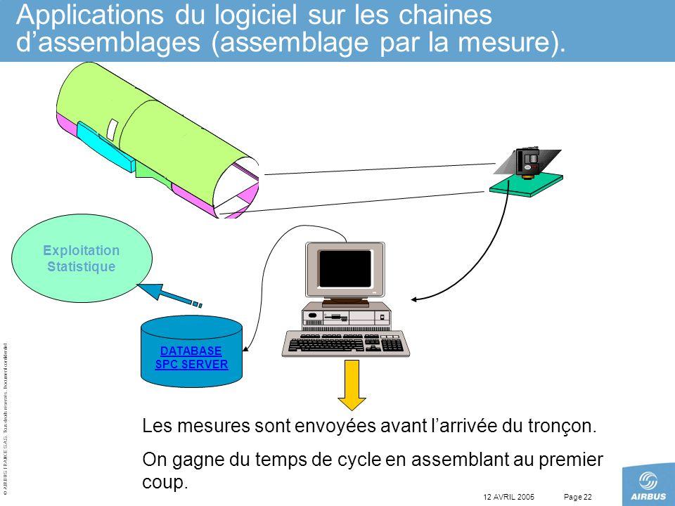 © AIRBUS FRANCE S.A.S. Tous droits réservés. Document confidentiel. 12 AVRIL 2005Page 22 Applications du logiciel sur les chaines dassemblages (assemb