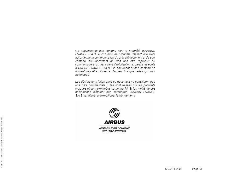 © AIRBUS FRANCE S.A.S. Tous droits réservés. Document confidentiel. 12 AVRIL 2005Page 23 Ce document et son contenu sont la propriété dAIRBUS FRANCE S