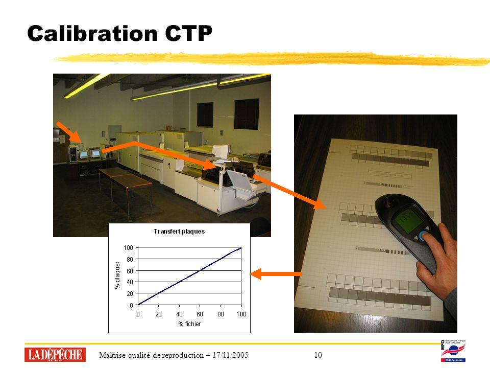 Maîtrise qualité de reproduction – 17/11/200510 Calibration CTP