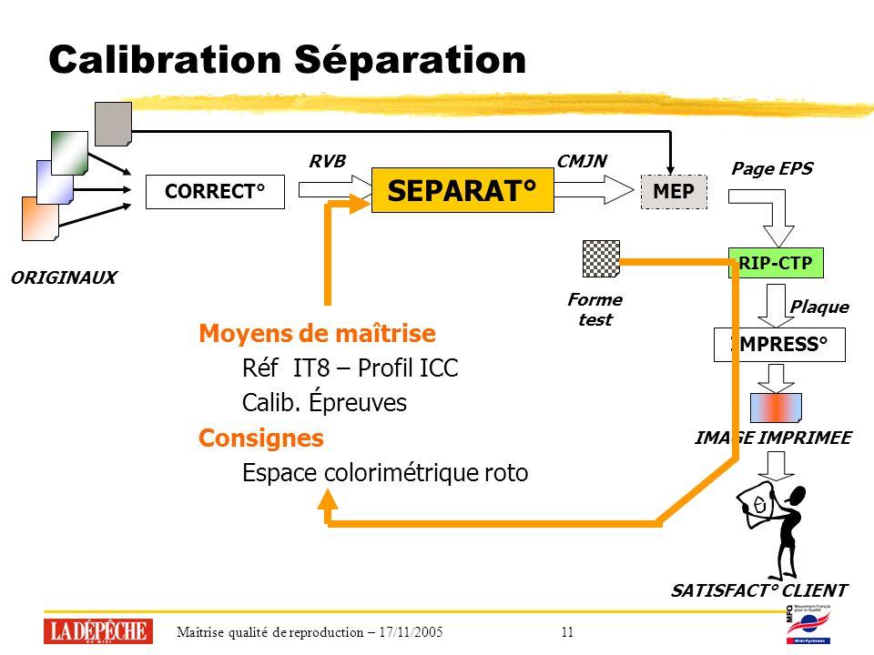 Maîtrise qualité de reproduction – 17/11/200511 Calibration Séparation Moyens de maîtrise Réf IT8 – Profil ICC Calib.