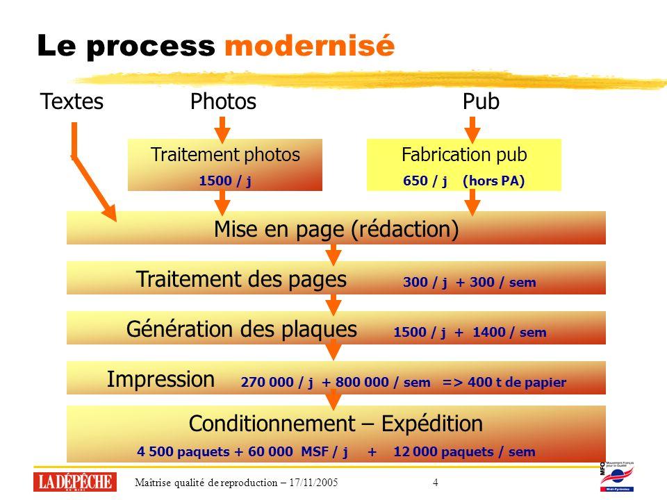 Maîtrise qualité de reproduction – 17/11/20055 Le process modernisé
