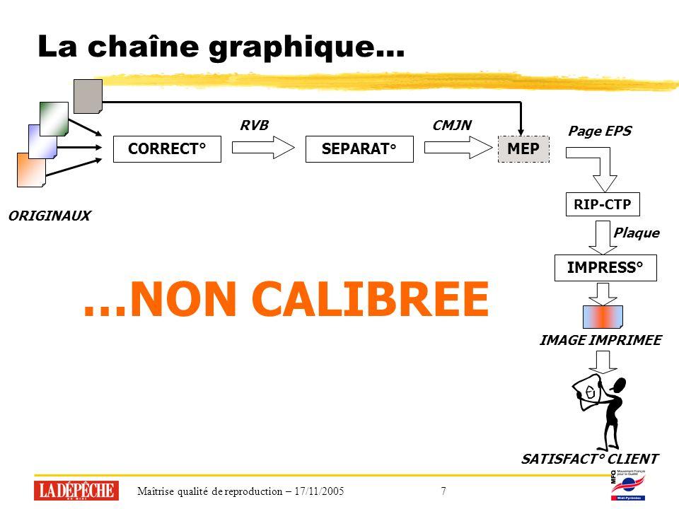 7 La chaîne graphique… CORRECT° RIP-CTP SEPARAT ° RVB MEP CMJN Page EPS IMAGE IMPRIMEE ORIGINAUX IMPRESS° Plaque SATISFACT° CLIENT …NON CALIBREE