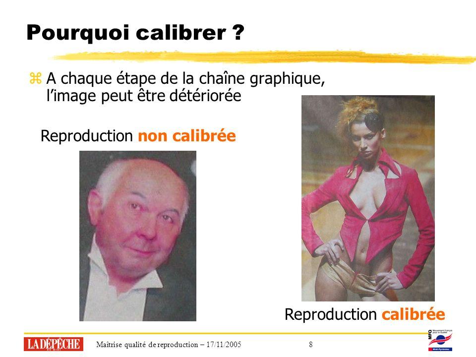 Maîtrise qualité de reproduction – 17/11/200519 Vos questions...